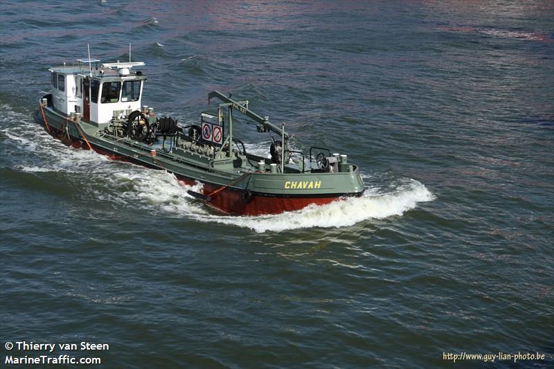 vessel AGAAT 8 IMO: 205530090,