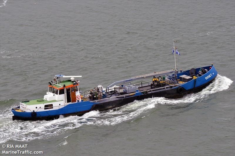 vessel AART SR IMO: 244660738,
