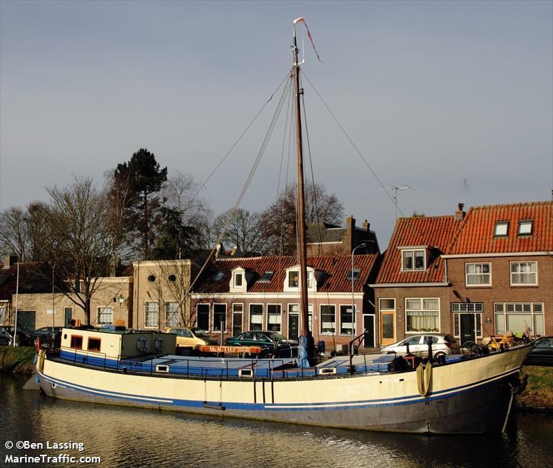 vessel ACTIEF IMO: 244710032,