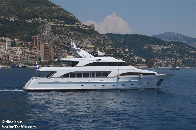 vessel ACCAMA IMO: 255912360,